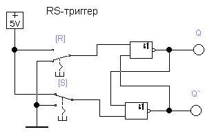 RS-триггер