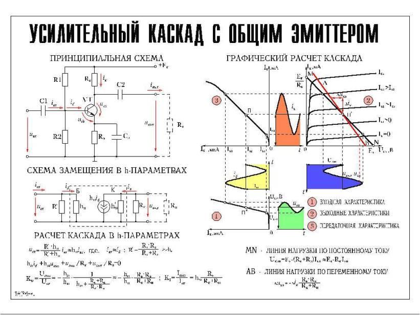 Усилитель на биполярных транзисторах