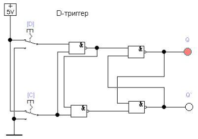 Синхронный D-триггер