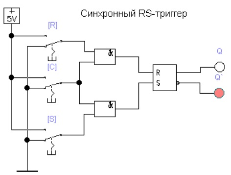 Синхронный RS-триггер